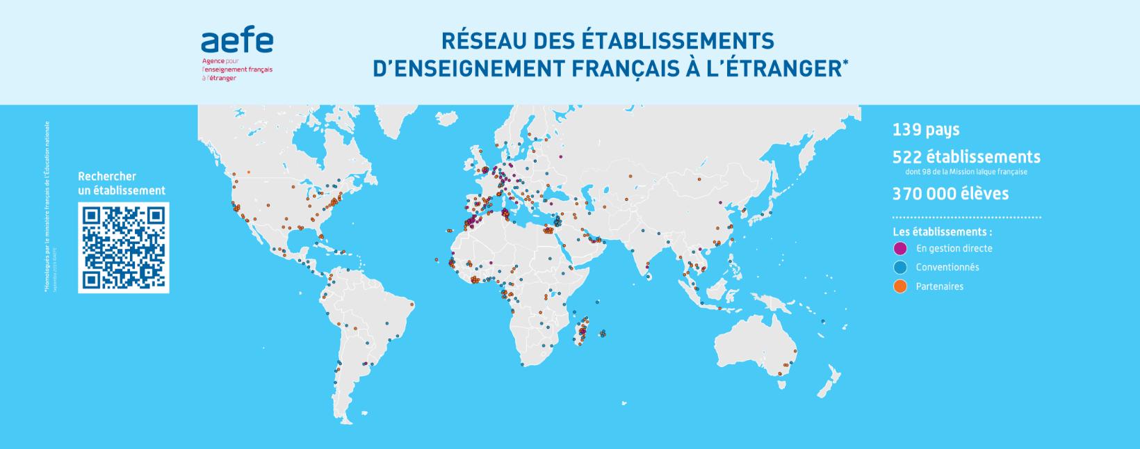 AEFE Map